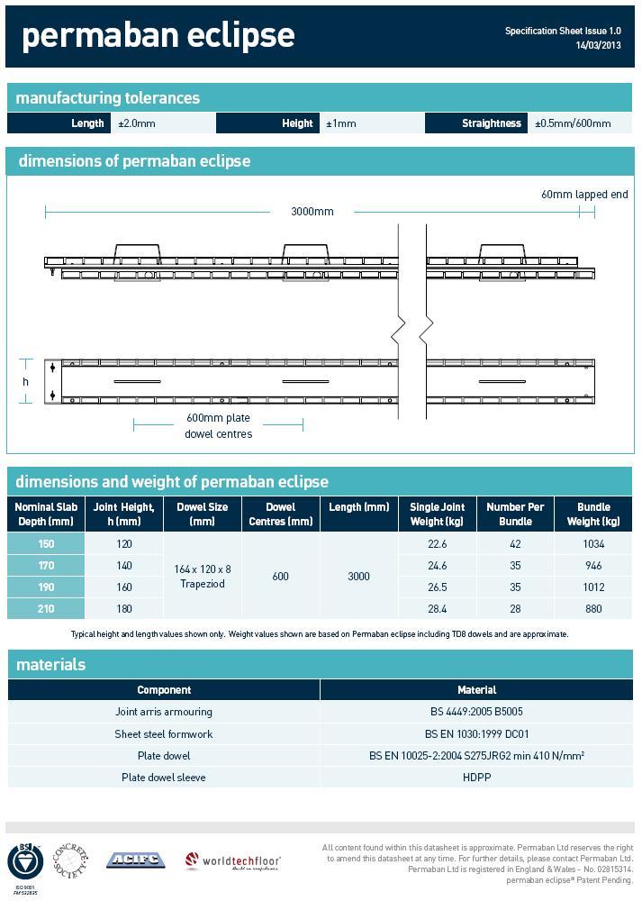ECLIPSE deformaciniai profiliai