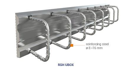 UBOX RSH